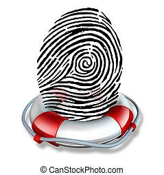 identité, sécurité