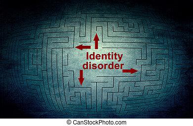 identita, nepořádek