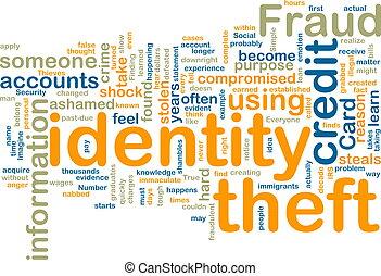 identiteit diefstal, wordcloud