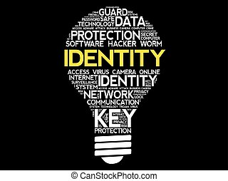 IDENTITY bulb word cloud collage, business concept...