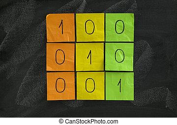identity matrix - simple identity (unit) matrix with unit...