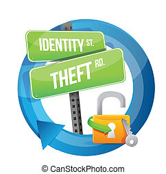 identity theft road sign illustration design over a white...