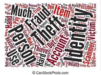 identity theft scams Word Cloud Concept Text Background
