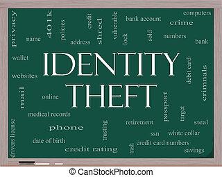 Identity Theft Word Cloud Concept on a Blackboard