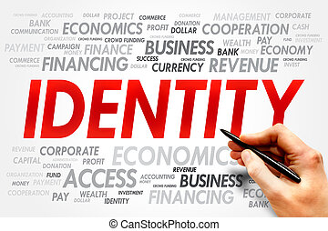 IDENTITY word cloud, business concept