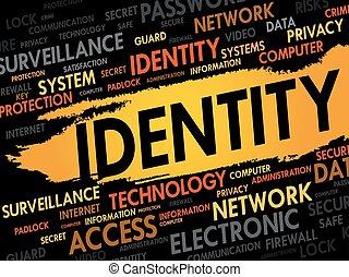 IDENTITY word cloud collage