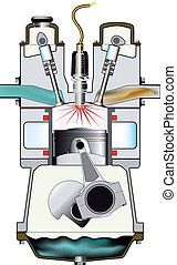 The ignition stroke of a four stroke petrol engine.