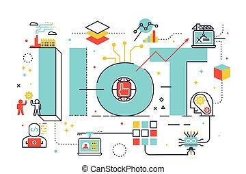 IIoT : industrial internet of things