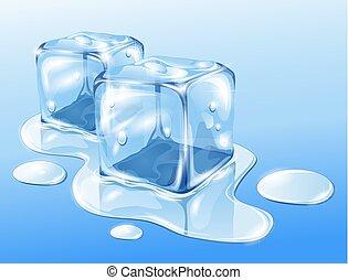 ijs kubeert