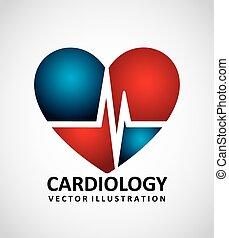 ikon, kardiologi