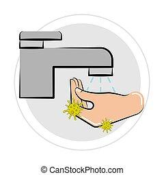 ikon, vaske, hånd