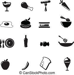 ikoner mad