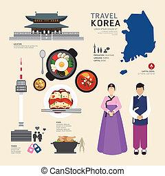 ikony, podróż, concept., wektor, projektować, korea, płaski