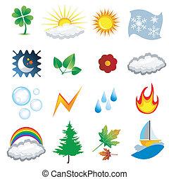 ikony, pogoda