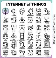 ikony pojęcia, rzeczy, iot, internet, :