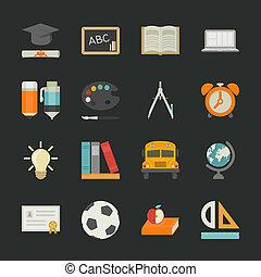 ikony, wykształcenie