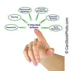 il, bureau, entreprise, aide, logiciel