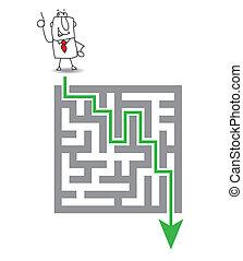 il, labirinto, e, il, soluzione