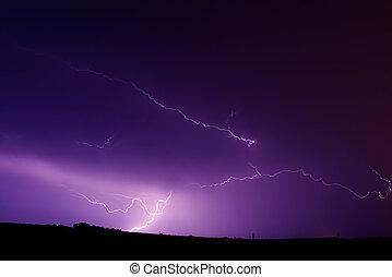 Illinois Thunderstorm
