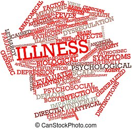 Illness - Abstract word cloud for Illness with related tags...