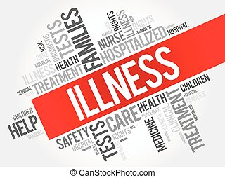 ILLNESS word cloud collage