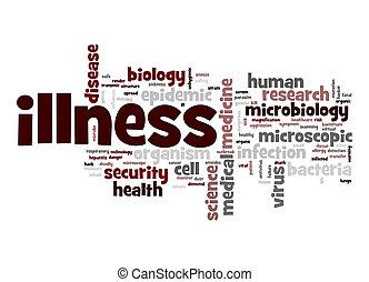 Illness word cloud