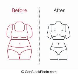illustratie, vrouw, slank, dik, figuur