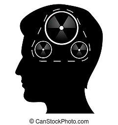 mechanics of human mind