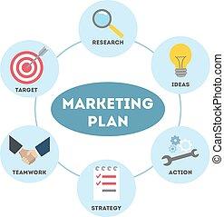 illustration., マーケティング計画