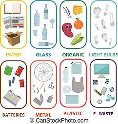 illustration., 電球, ペーパー, ライト, リサイクル, 有機体である, イラスト, 無駄, 金属, waste., ベクトル, 分離, ガラス, 電池, 混ぜられた, 無駄, 電子, タイプ, プラスチック