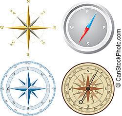 illustration., compass.