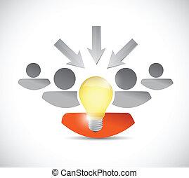 illustration, concept, idées, fonctionnement, équipe