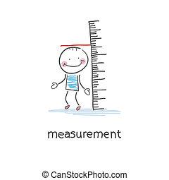 illustration., growth., medida