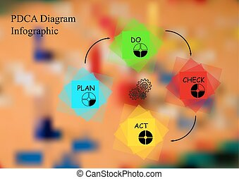 Illustration infographic template with motif of PDCA method made by color squares on blurred background