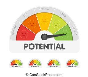 illustration., jauge, mesurer, vecteur, mètre, coloré, potentiel, diagramme, flèche noire, indicateur, emotions., fond, différent