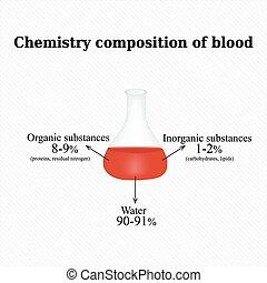 illustration, kemisk, infographics., vektor, blood., komposition