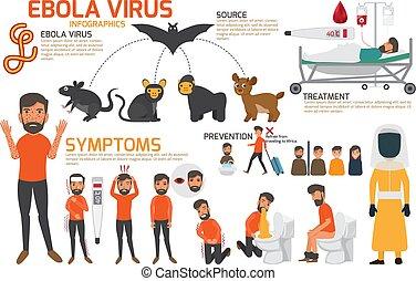 illustration., médico, concept., vector, diseño, detalles, señal, ebola, salud, infographics, prevención, virus, síntomas