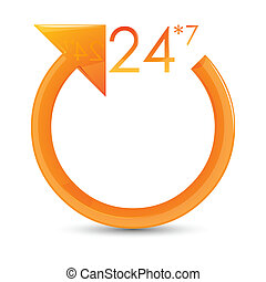 24*7 circle