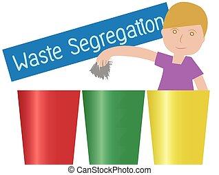 Illustration of a boy Waste Segregation trashs