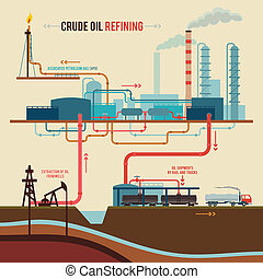 Illustration of a crude oil refining - Stages of processing...