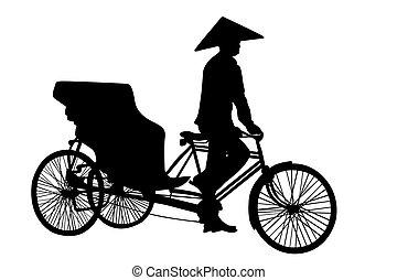 rickshaws - illustration of a human running Eastern...