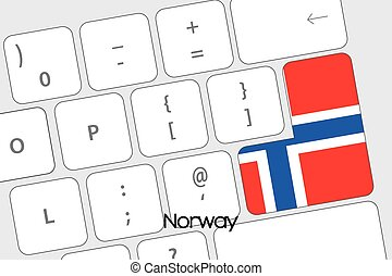 Keyboard with the Enter button being the Flag of Norway
