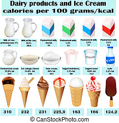 set of different dairy product calorie milk - illustration ...