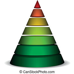 illustration of a sliced cone pyramid filled with different colors