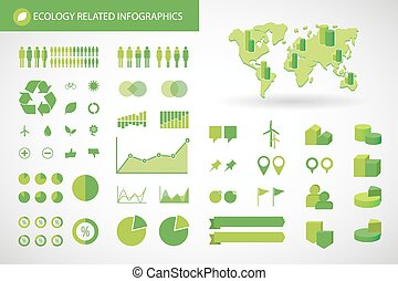 ecology  related infographics kit