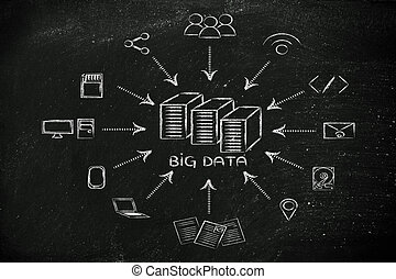 illustration of big data, file transfes and sharing files