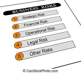 Illustration of business risks classification