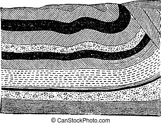 Illustration of coal beds in layers in the ground, vintage engraved illustration. Trousset encyclopedia (1886 - 1891).
