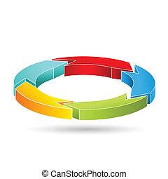 colorful circle