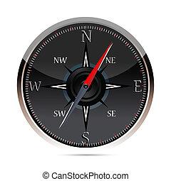 illustration of compass